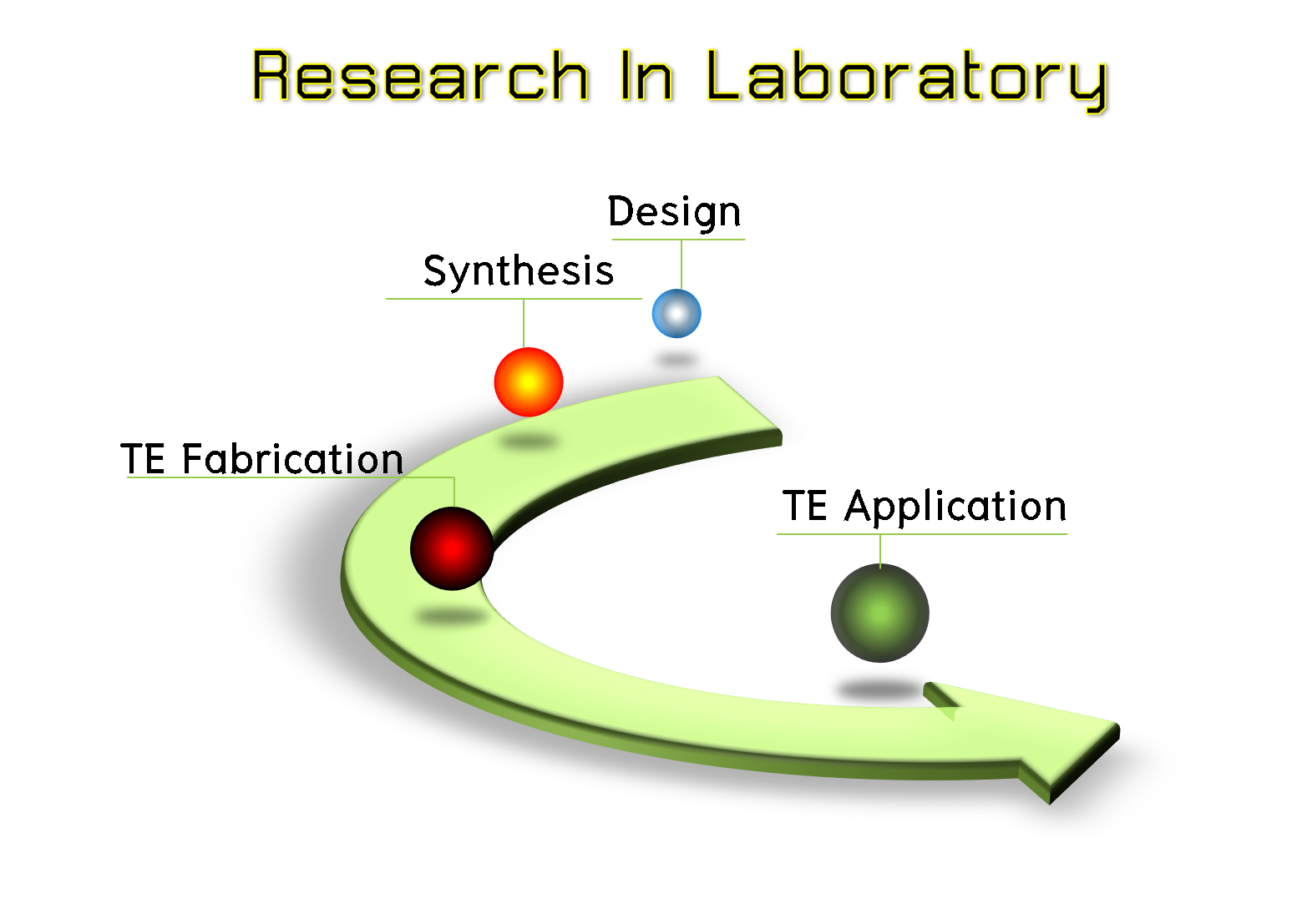 Research_TRL